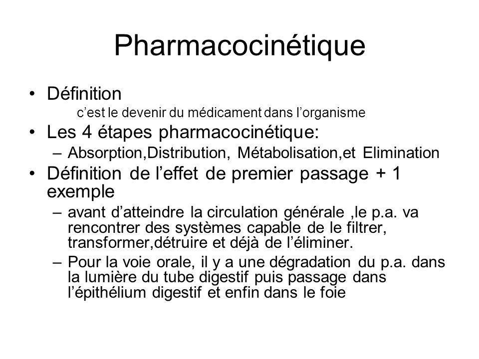 Pharmacocinétique Définition Les 4 étapes pharmacocinétique: