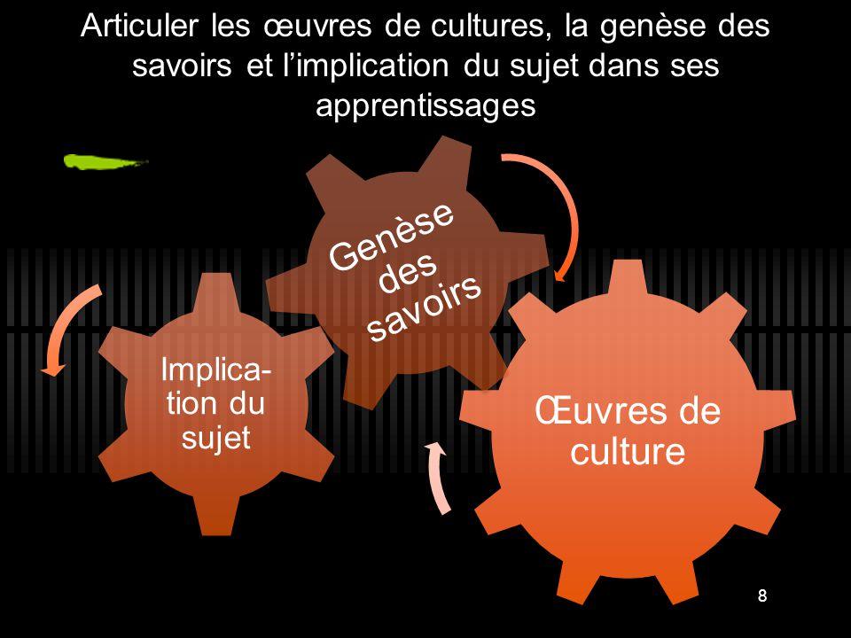 Articuler les œuvres de cultures, la genèse des savoirs et l'implication du sujet dans ses apprentissages