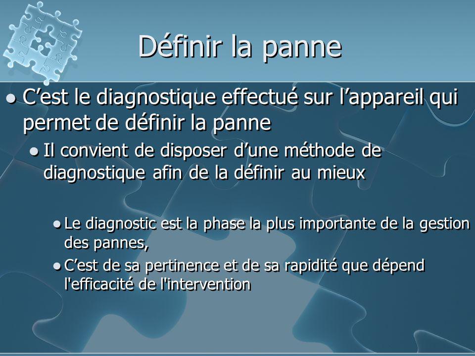 Définir la panne C'est le diagnostique effectué sur l'appareil qui permet de définir la panne.