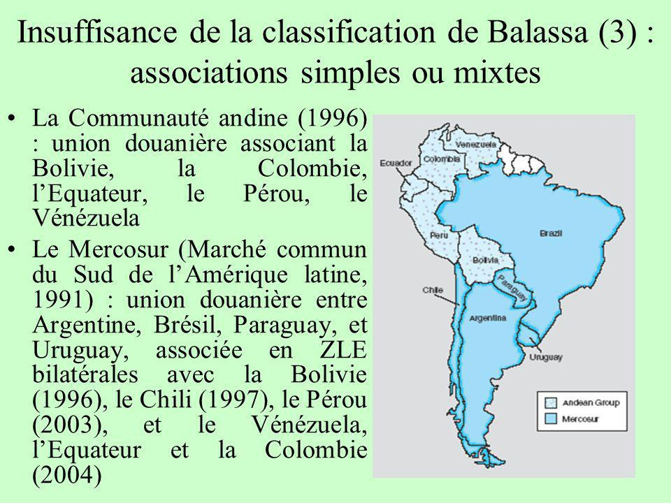 Insuffisance de la classification de Balassa (3) : associations simples ou mixtes