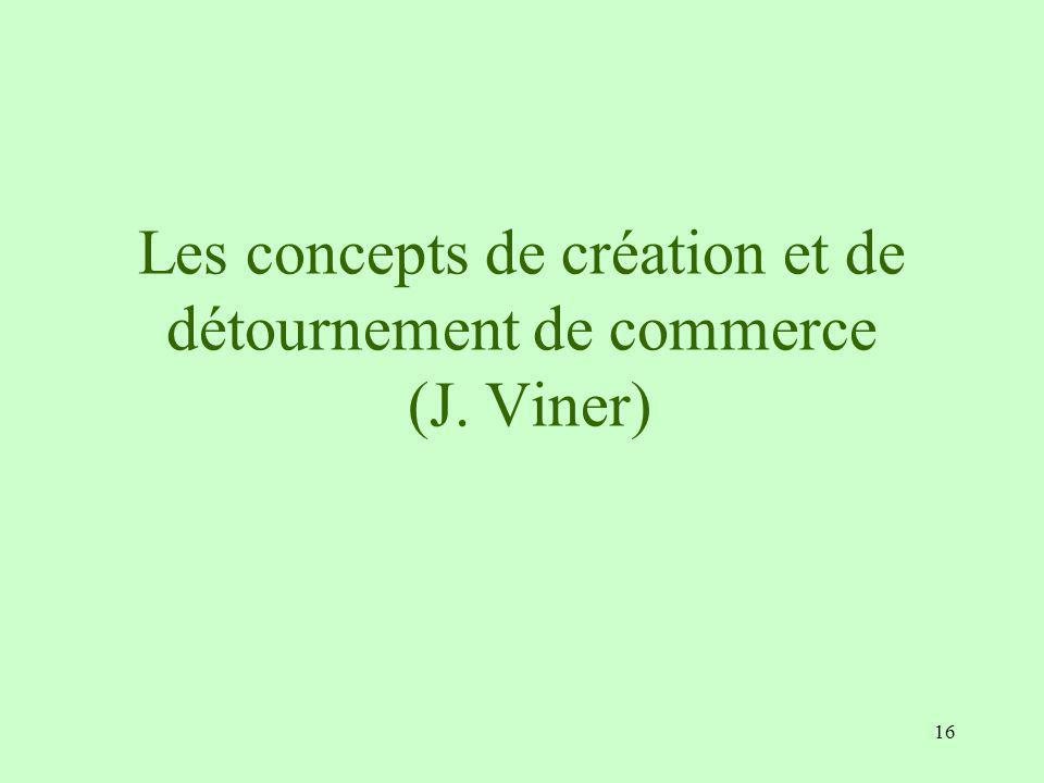 Les concepts de création et de détournement de commerce (J. Viner)