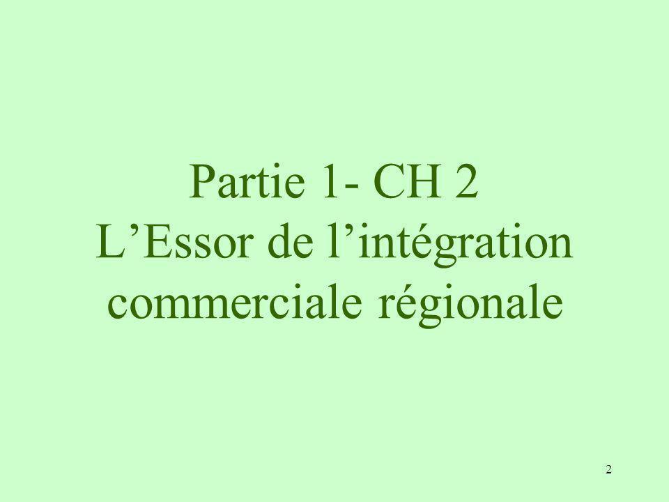 Partie 1- CH 2 L'Essor de l'intégration commerciale régionale