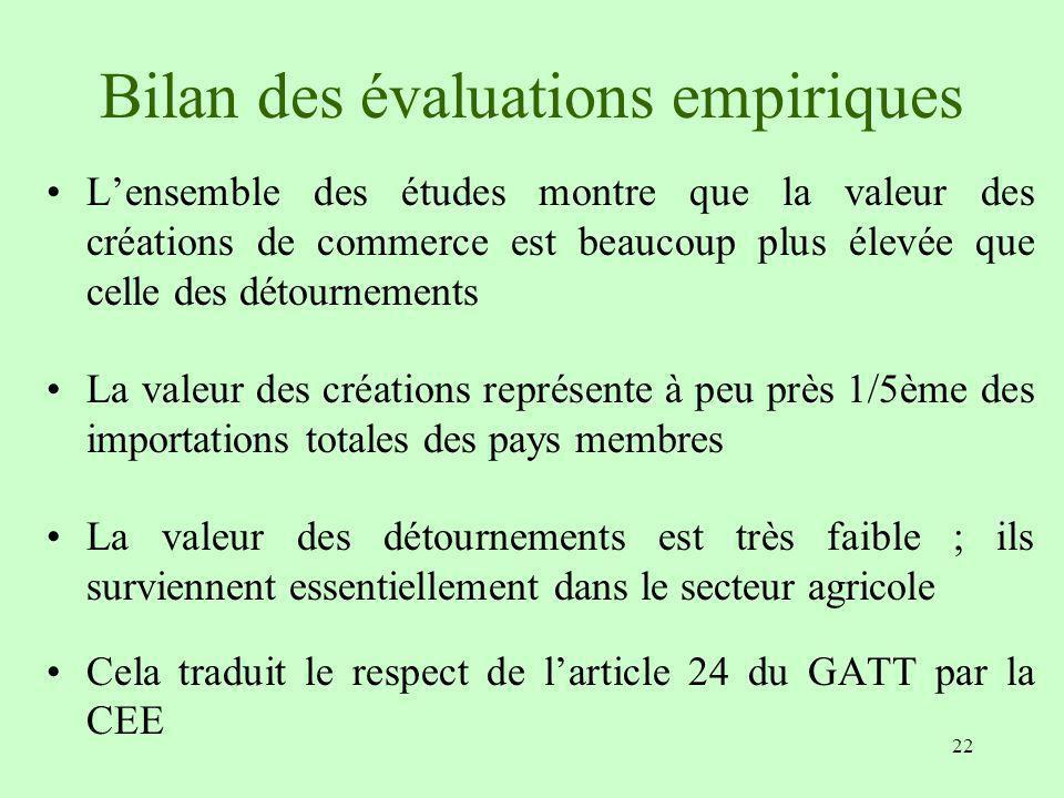 Bilan des évaluations empiriques