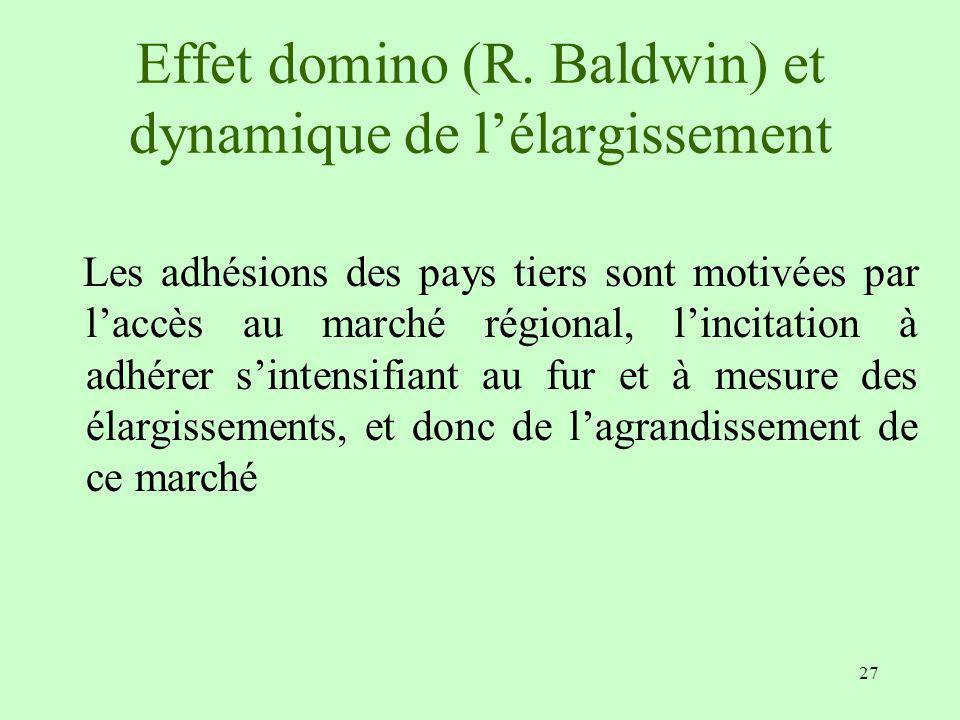 Effet domino (R. Baldwin) et dynamique de l'élargissement