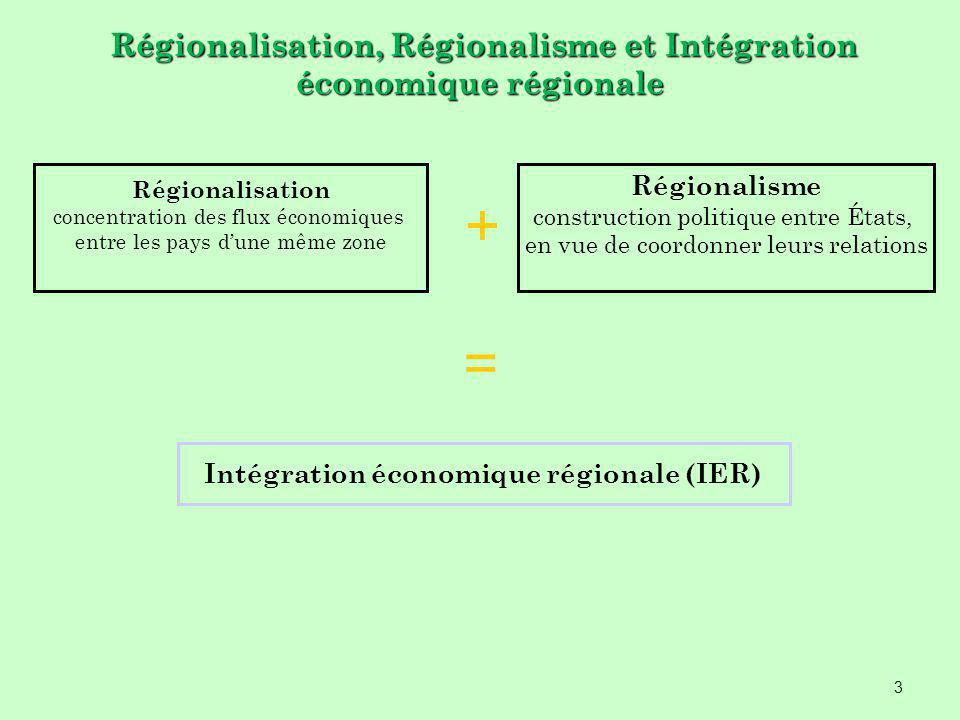 + = Régionalisation, Régionalisme et Intégration économique régionale