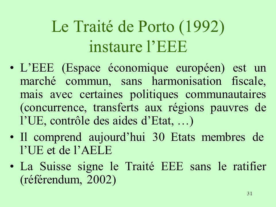 Le Traité de Porto (1992) instaure l'EEE