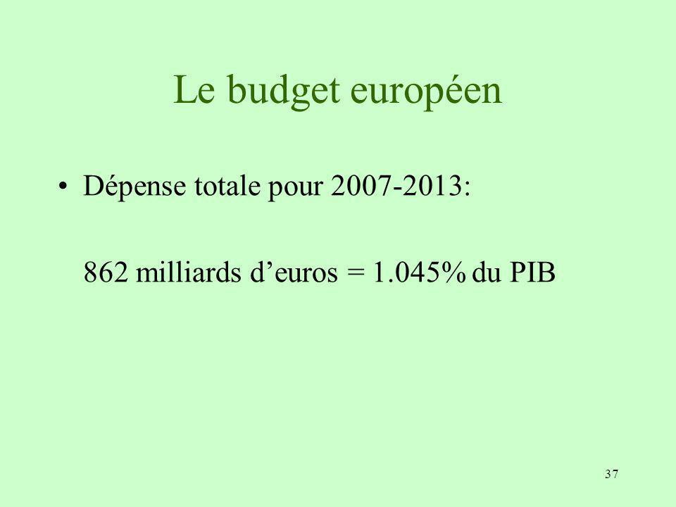Le budget européen Dépense totale pour 2007-2013: