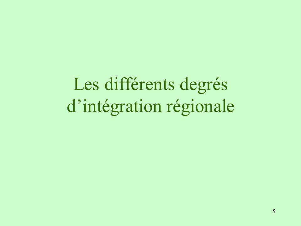 Les différents degrés d'intégration régionale