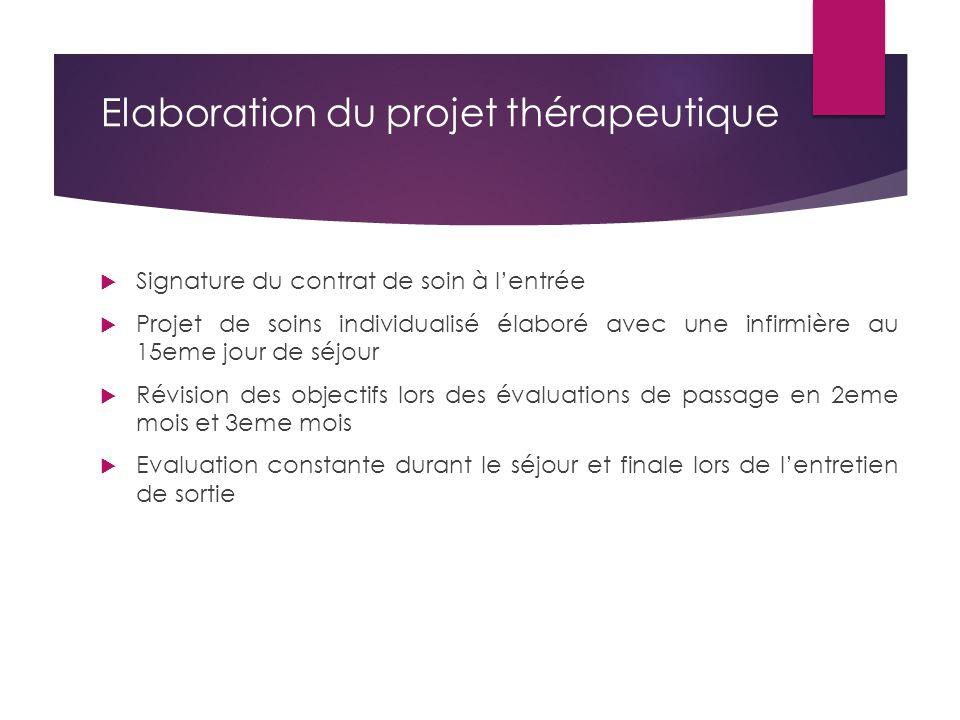 Elaboration du projet thérapeutique