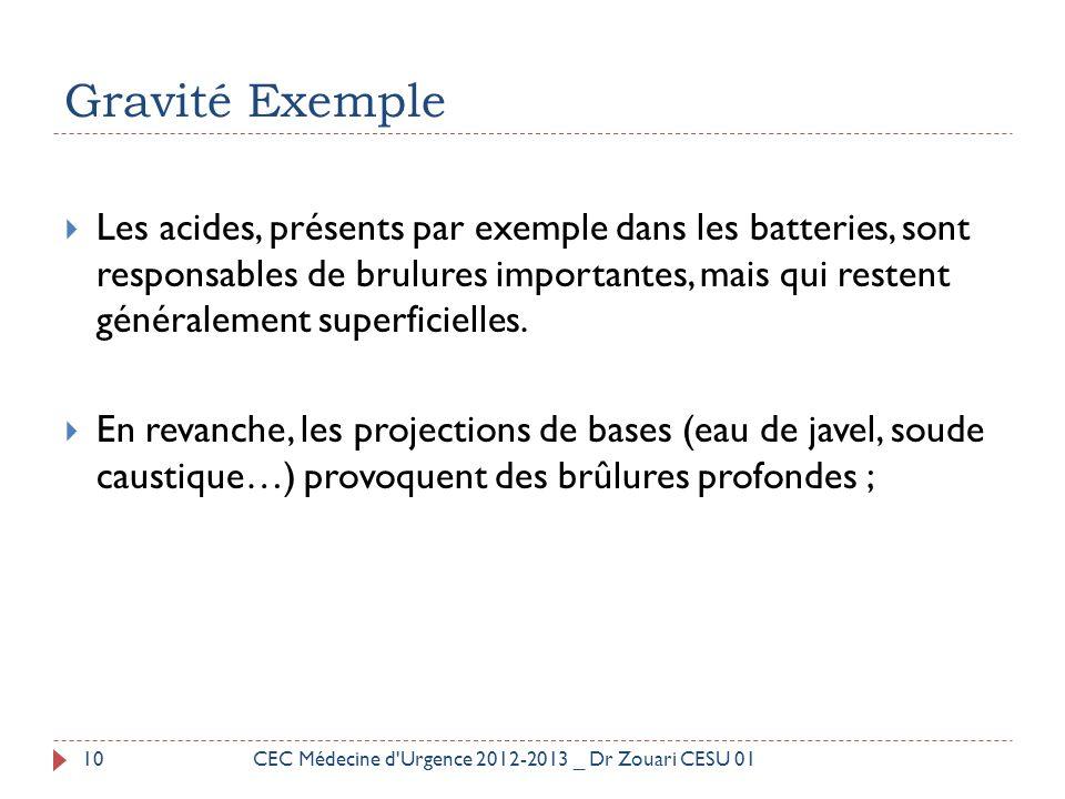 Gravité Exemple