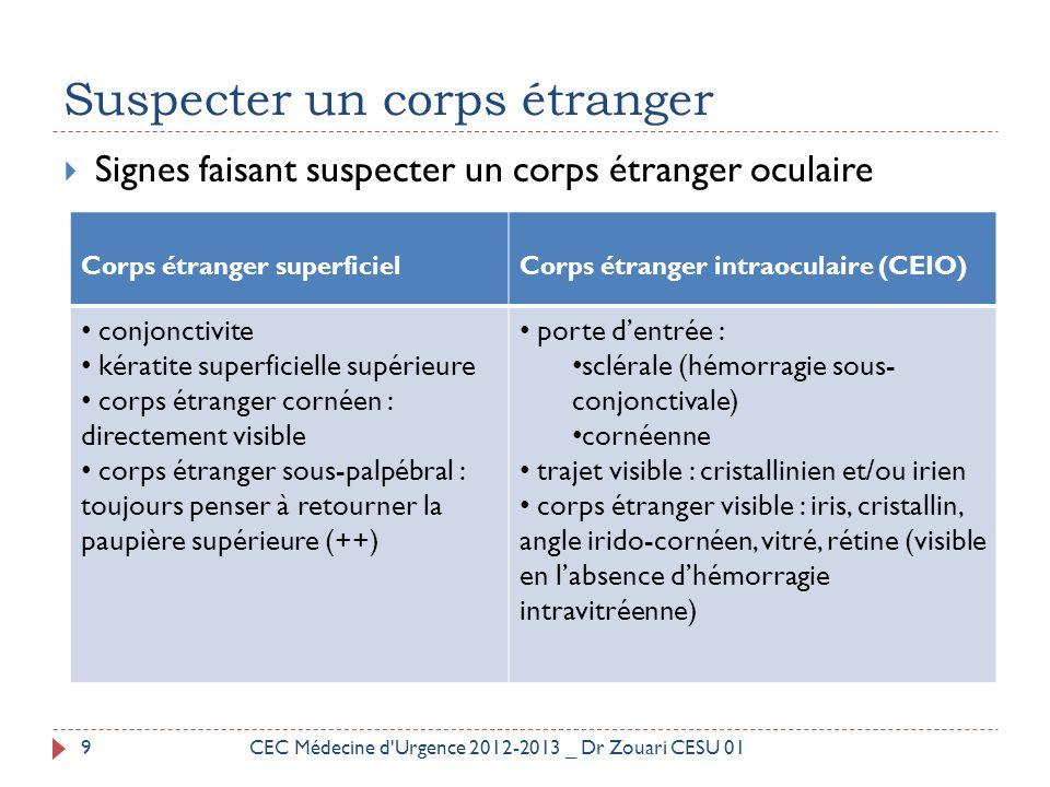 Suspecter un corps étranger