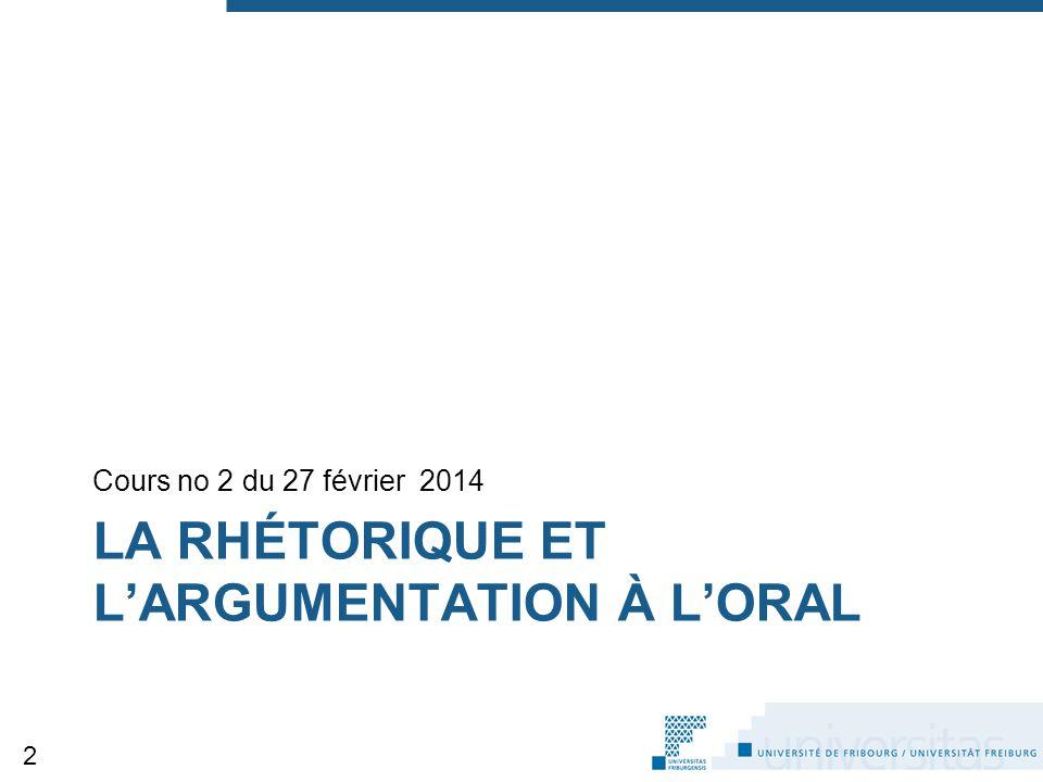 La rhétorique et l'argumentation à l'oral