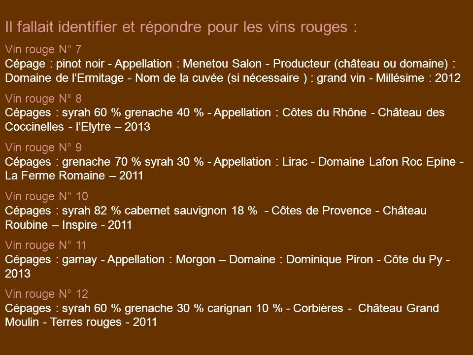 Il fallait identifier et répondre pour les vins rouges :
