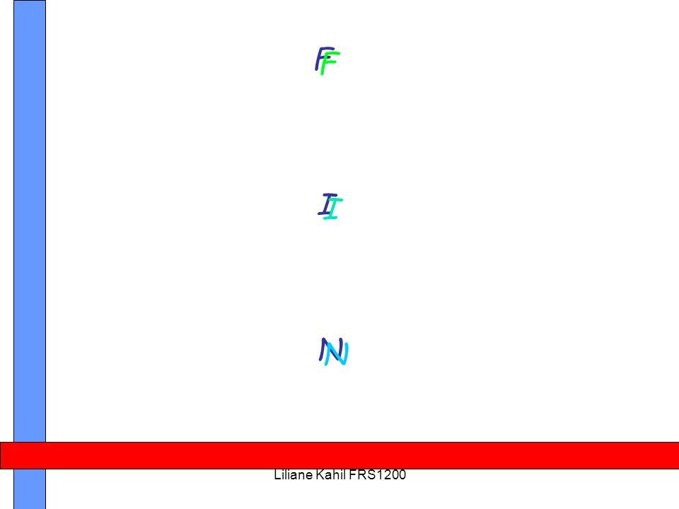 F I N Liliane Kahil FRS1200