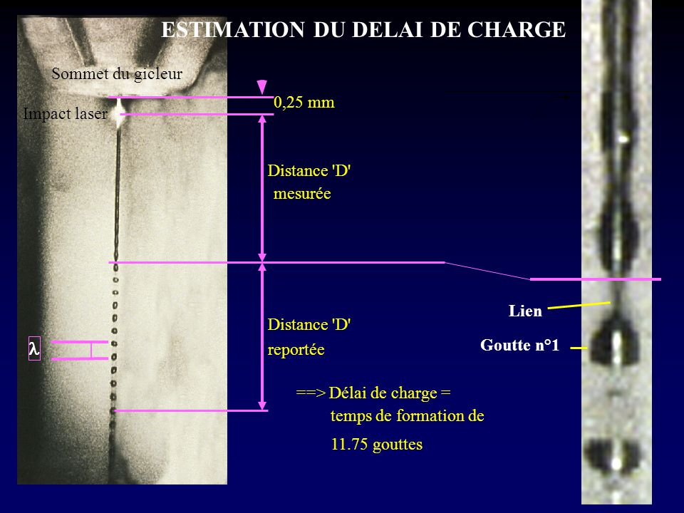 ESTIMATION DU DELAI DE CHARGE
