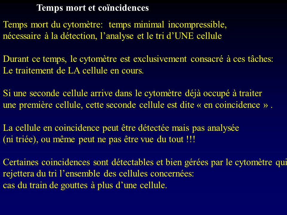 Temps mort et coïncidences