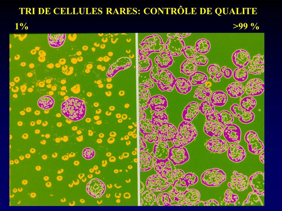 TRI DE CELLULES RARES: CONTRÔLE DE QUALITE