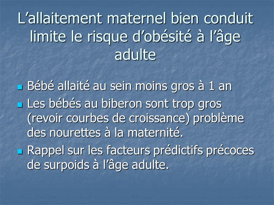 L'allaitement maternel bien conduit limite le risque d'obésité à l'âge adulte