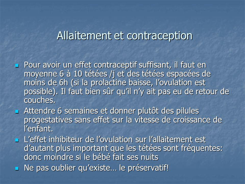 Allaitement et contraception