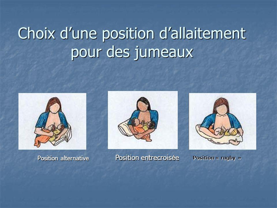 Choix d'une position d'allaitement pour des jumeaux