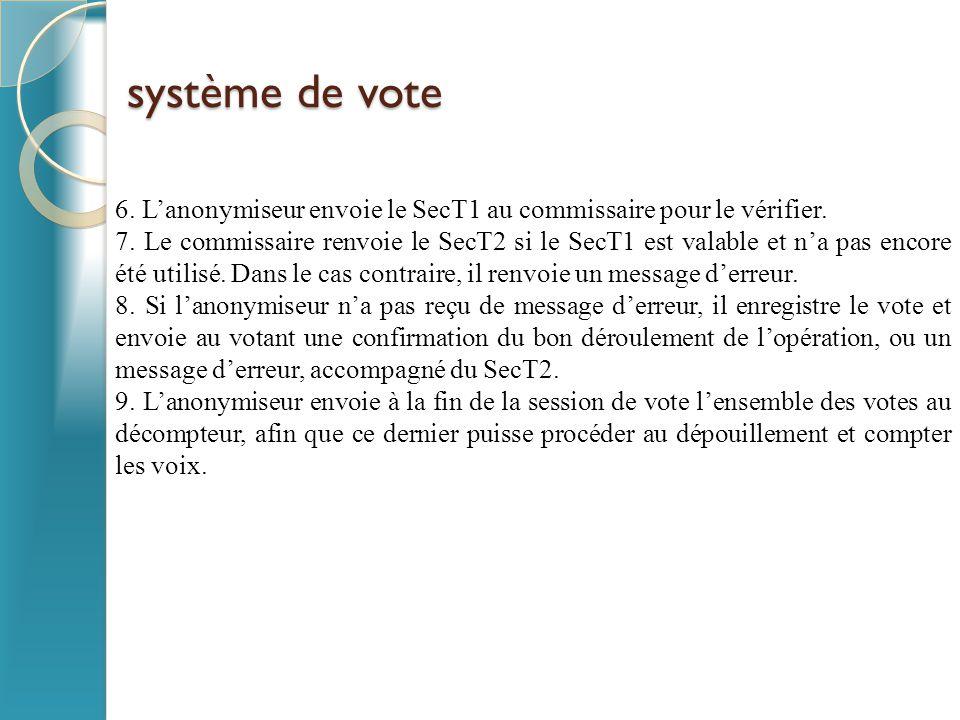 système de vote 6. L'anonymiseur envoie le SecT1 au commissaire pour le vérifier.