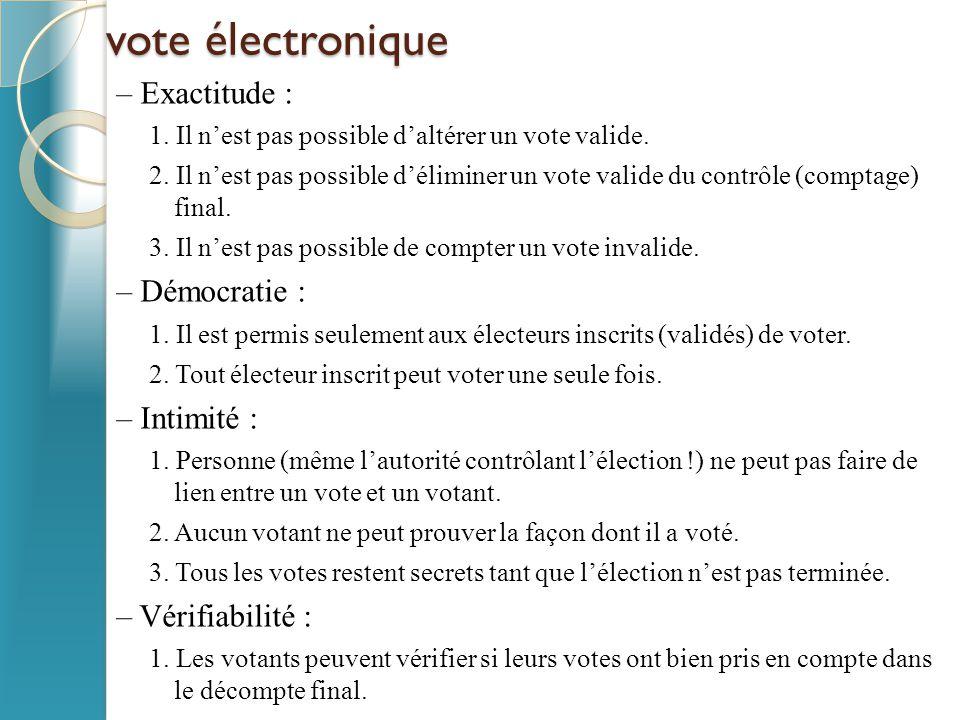 vote électronique – Exactitude : – Démocratie : – Intimité :