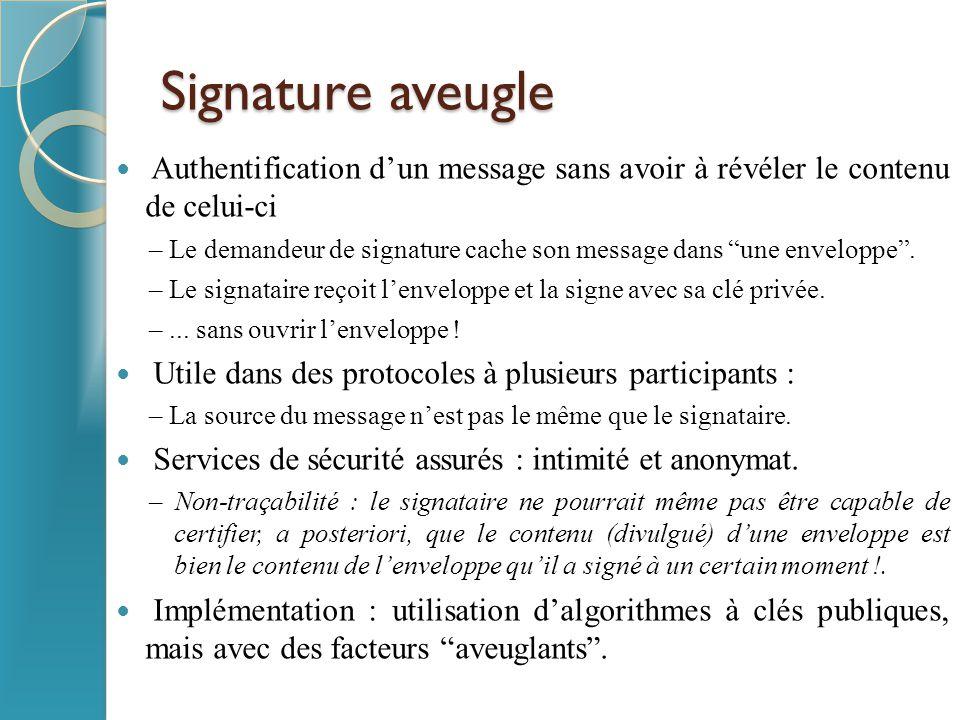 Signature aveugle Authentification d'un message sans avoir à révéler le contenu de celui-ci.