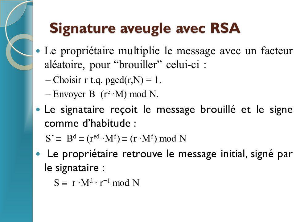 Signature aveugle avec RSA