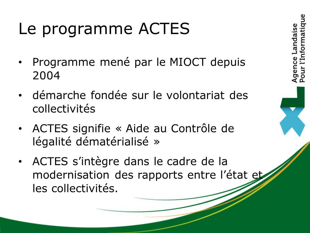 Le programme ACTES Programme mené par le MIOCT depuis 2004