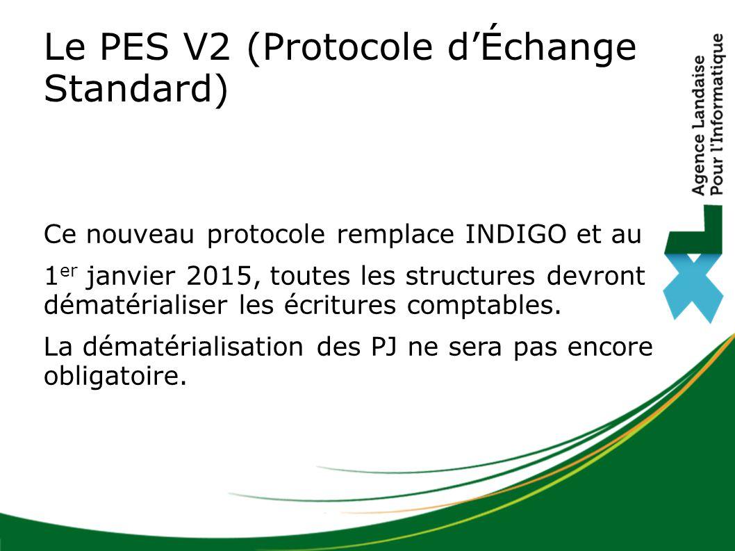 Le PES V2 (Protocole d'Échange Standard)