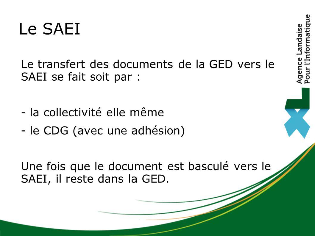Le SAEI Le transfert des documents de la GED vers le SAEI se fait soit par : - la collectivité elle même.