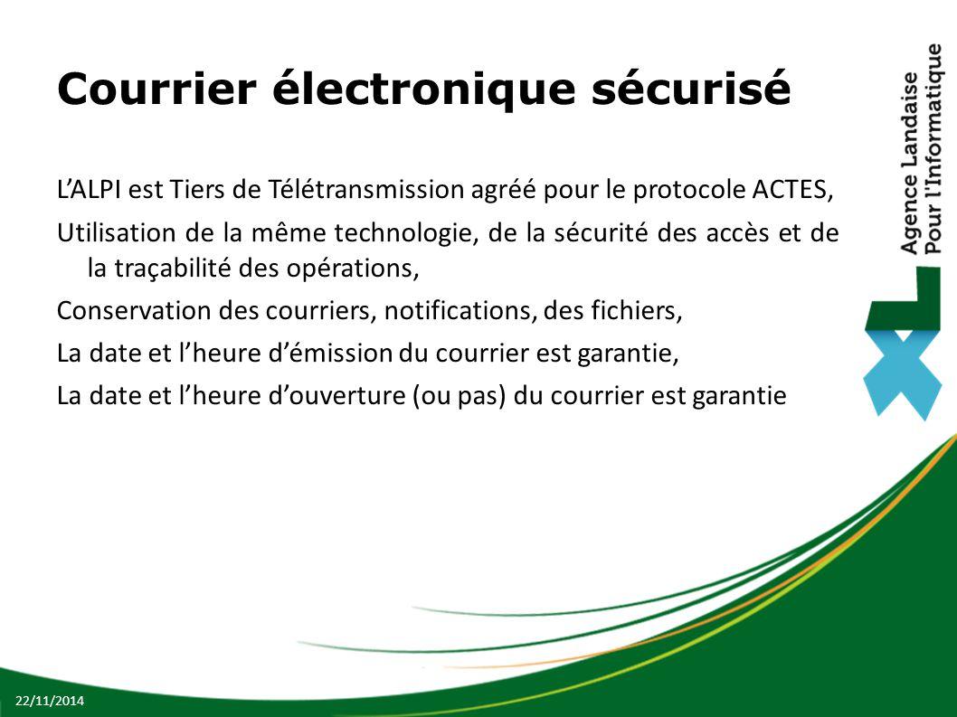 Courrier électronique sécurisé