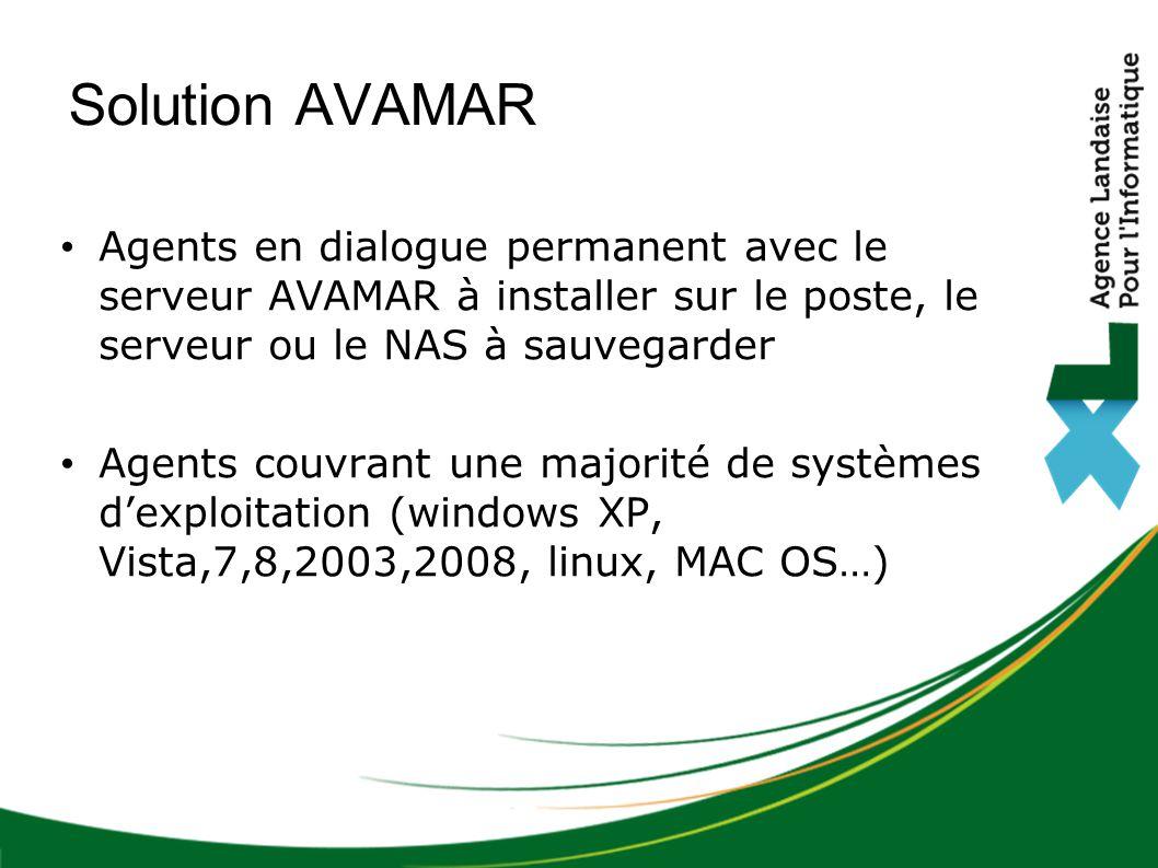Solution AVAMAR Agents en dialogue permanent avec le serveur AVAMAR à installer sur le poste, le serveur ou le NAS à sauvegarder.