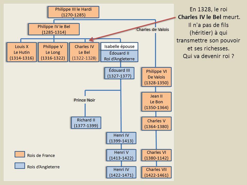 En 1328, le roi Charles IV le Bel meurt.