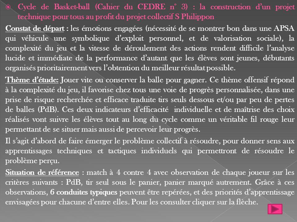 Cycle de Basket-ball (Cahier du CEDRE n° 3) : la construction d'un projet technique pour tous au profit du projet collectif S Philippon