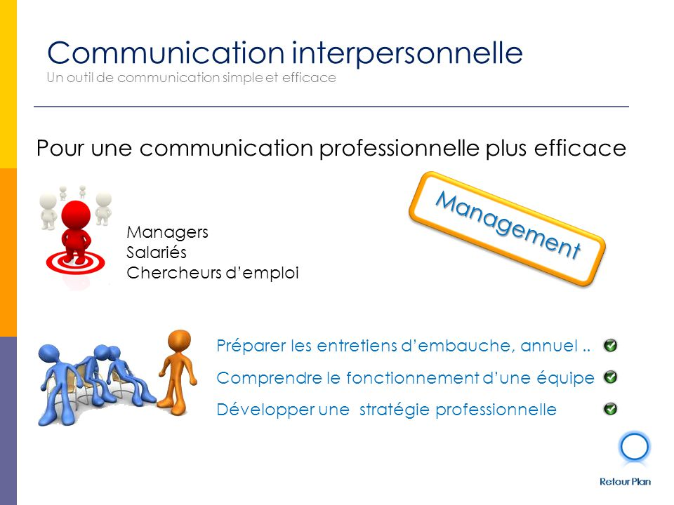 Communication interpersonnelle Un outil de communication simple et efficace