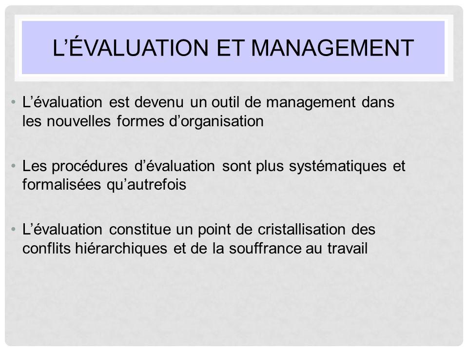 L'évaluation et management