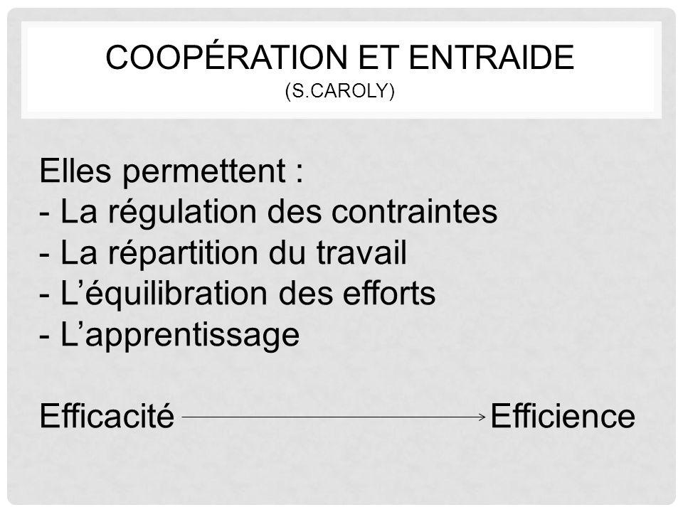 Coopération et entraide (S.Caroly)