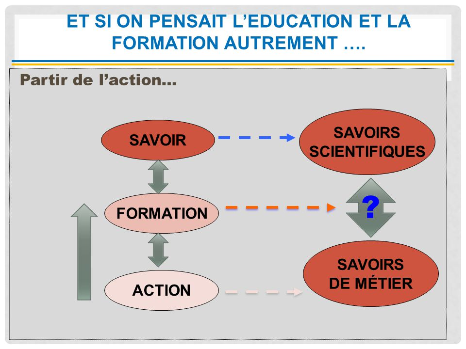 ET SI ON PENSAIT L'EDUCATION ET LA FORMATION AUTREMENT ….