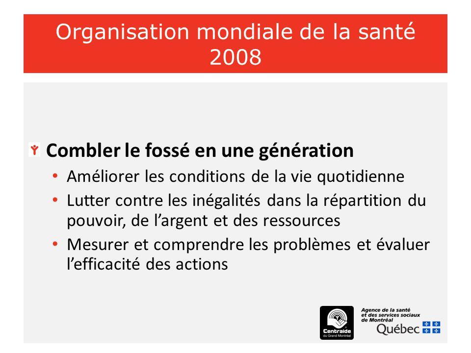 Organisation mondiale de la santé 2008