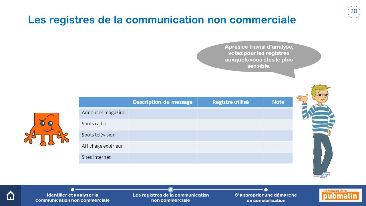 Les registres de la communication non commerciale