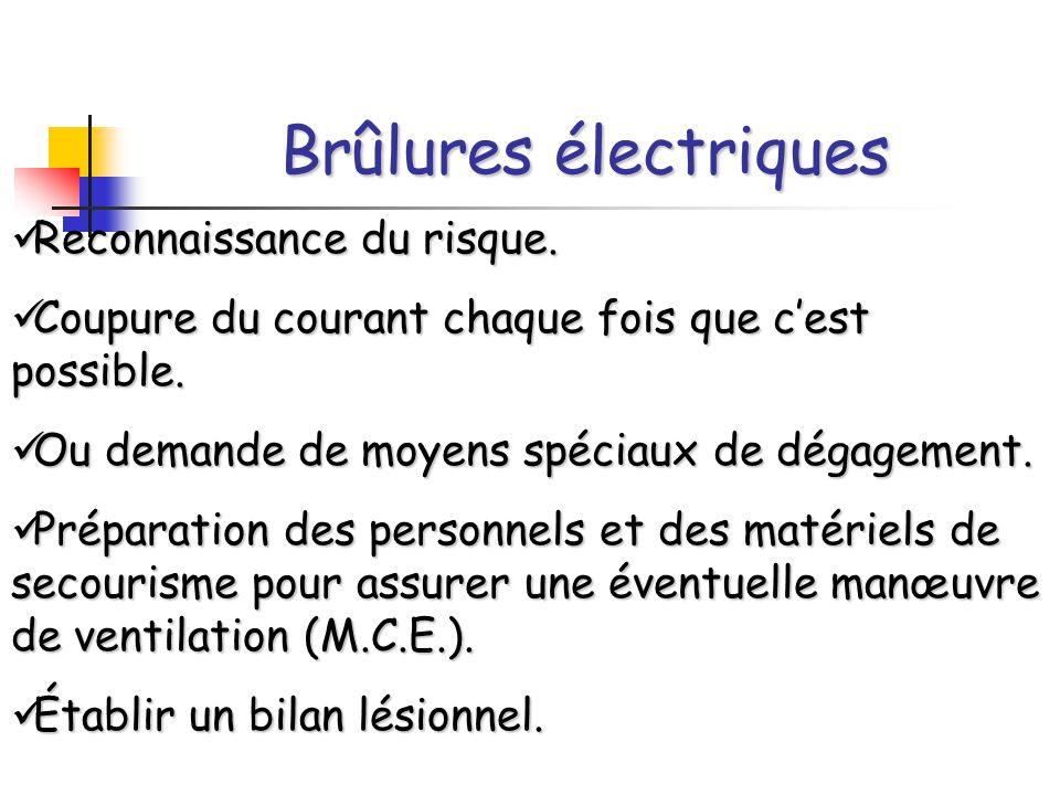Brûlures électriques Reconnaissance du risque.