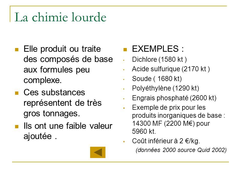 La chimie lourde Elle produit ou traite des composés de base aux formules peu complexe. Ces substances représentent de très gros tonnages.