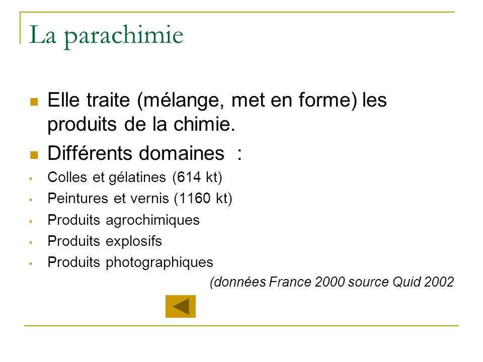La parachimie Elle traite (mélange, met en forme) les produits de la chimie. Différents domaines :