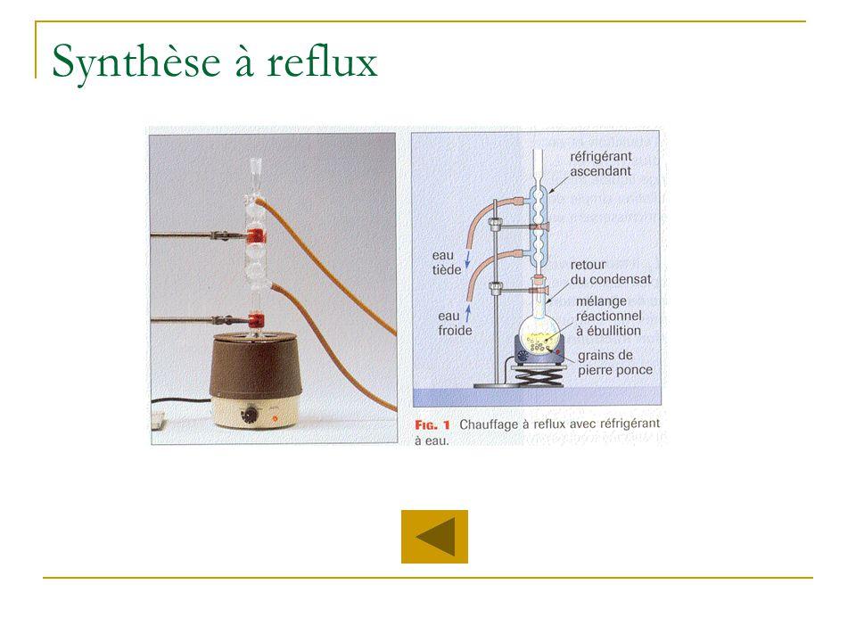 Synthèse à reflux