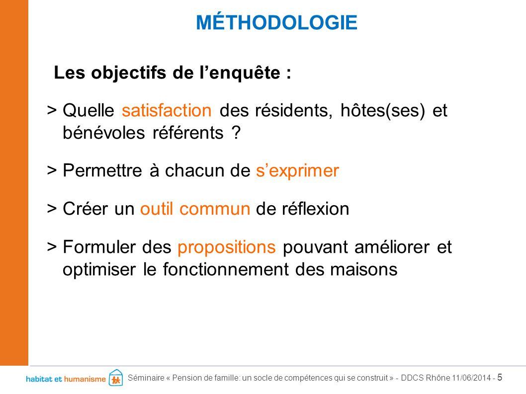 Méthodologie Les objectifs de l'enquête :