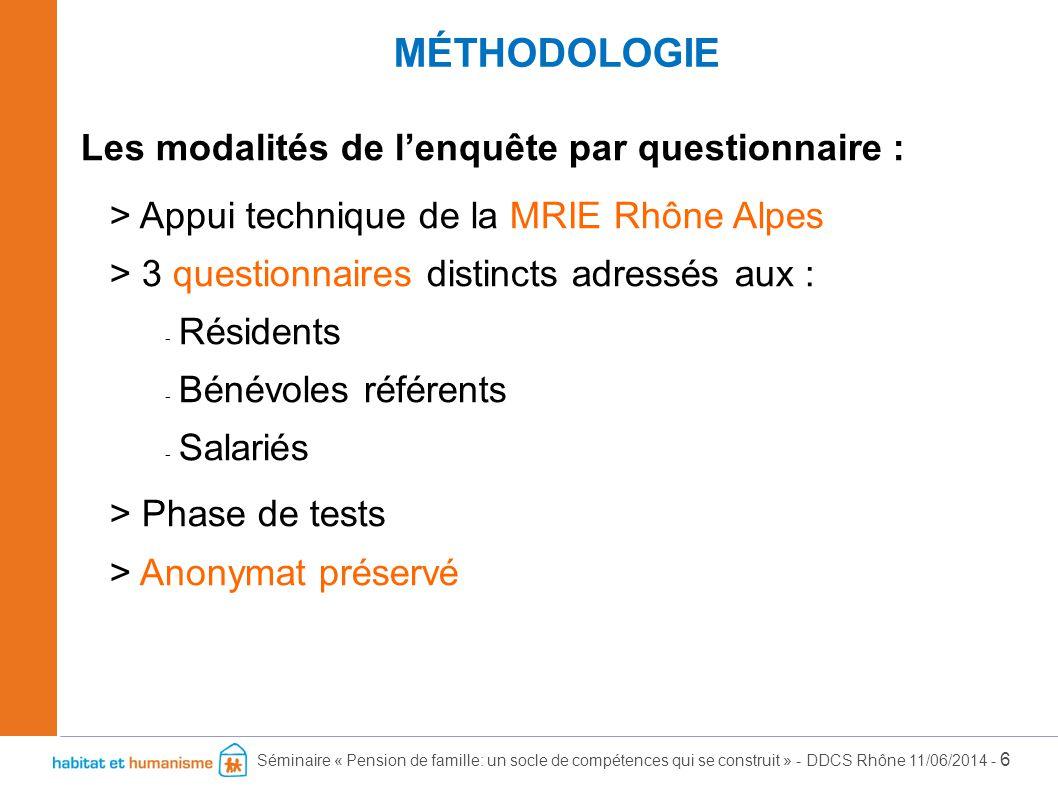 Méthodologie Les modalités de l'enquête par questionnaire :