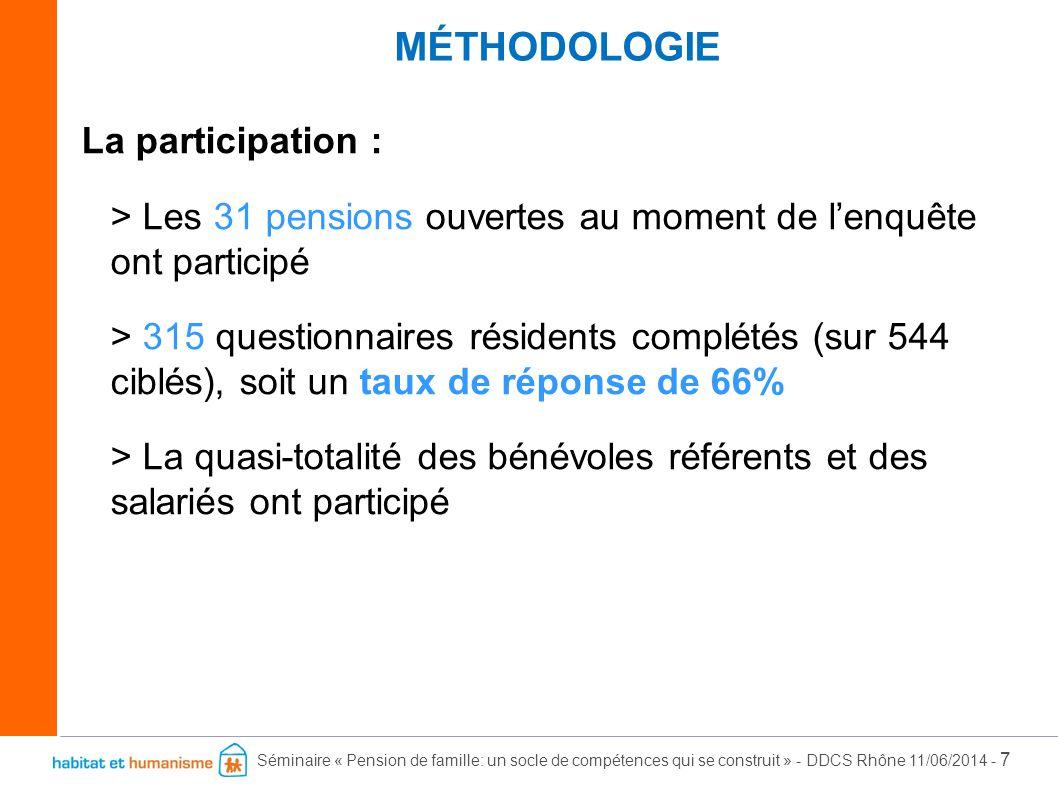Méthodologie La participation :