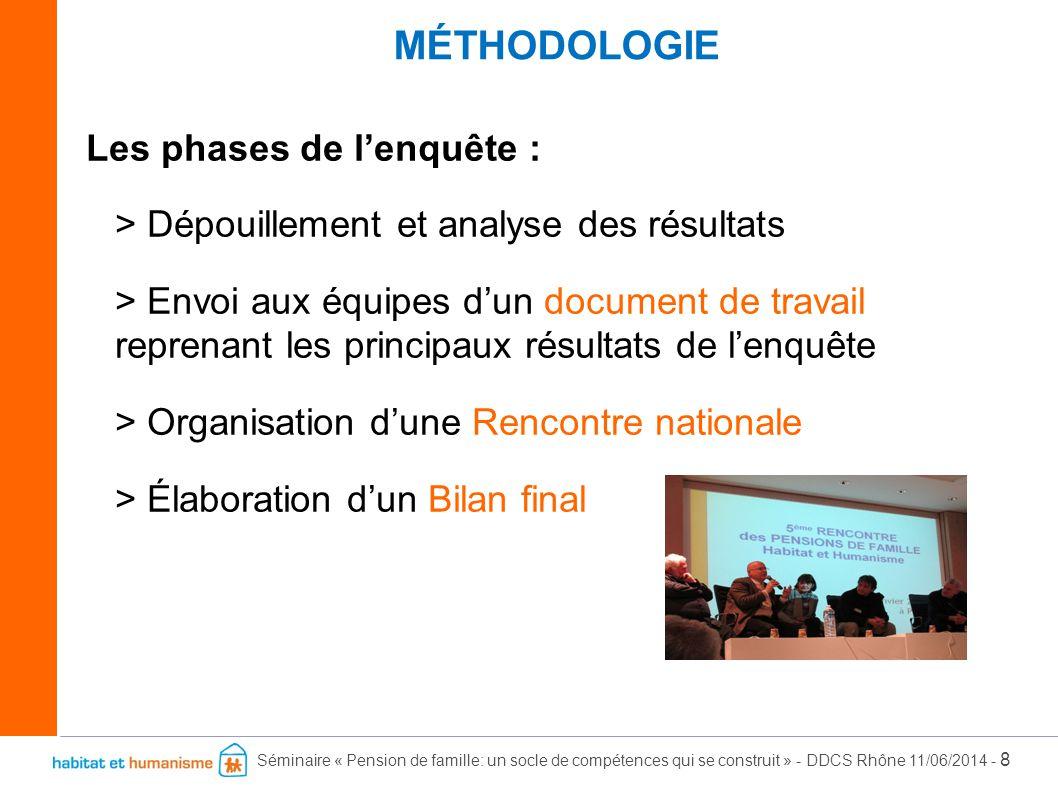 Méthodologie Les phases de l'enquête :