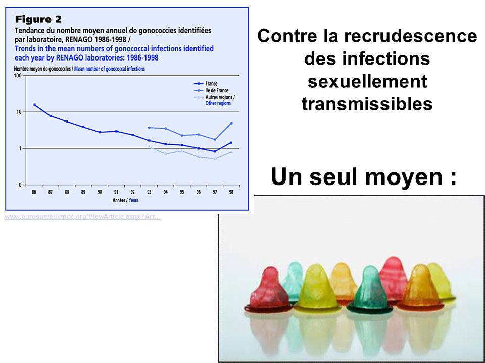 Contre la recrudescence des infections sexuellement transmissibles